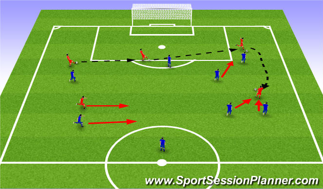Football/Soccer Session Plan Drill (Colour): China moves ball forward