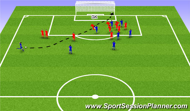 Football/Soccer Session Plan Drill (Colour): Rapinoe goal 78'