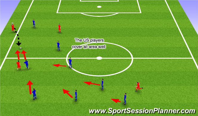 Football/Soccer Session Plan Drill (Colour): US coverage during China throw in