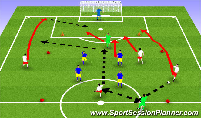 Football/Soccer Session Plan Drill (Colour): 4v4+2 Rondo To Goal