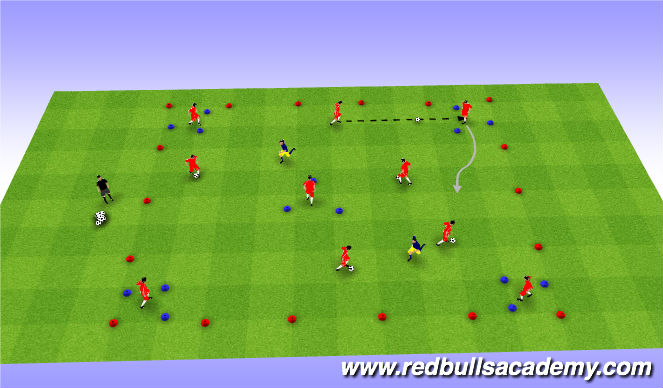Football/Soccer Session Plan Drill (Colour): Main-theme-3(semi-opposed)