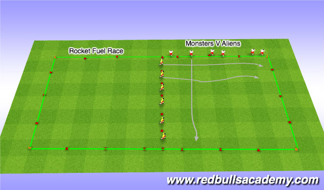 Football/Soccer Session Plan Drill (Colour): Monsters vs Aliens