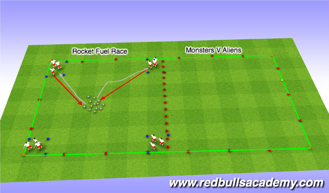 Football/Soccer Session Plan Drill (Colour): Rocket Battery Race