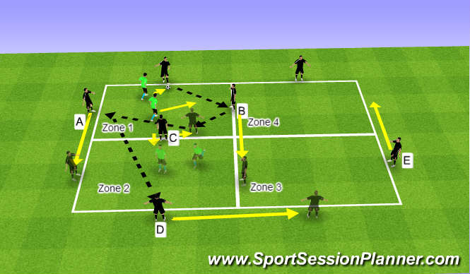 Football/Soccer Session Plan Drill (Colour): Oppsed passing & awareness