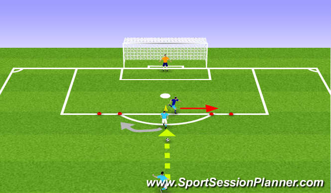 Football/Soccer Session Plan Drill (Colour): Turning Away From Pressure w/ Head Check #1