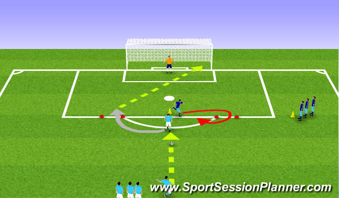 Football/Soccer Session Plan Drill (Colour): Turning Away From Pressure w/ Head Check #2