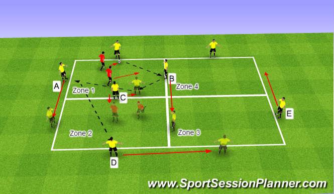 Football/Soccer Session Plan Drill (Colour): Oppsed passing & awareness