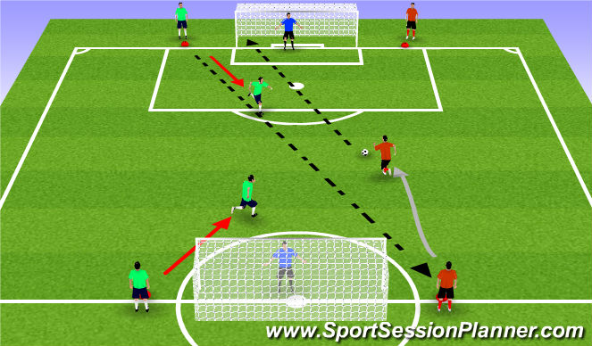 Football/Soccer Session Plan Drill (Colour): technical warmup 2