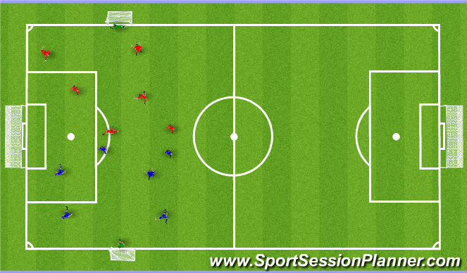 Football/Soccer Session Plan Drill (Colour): Small Game Endurance