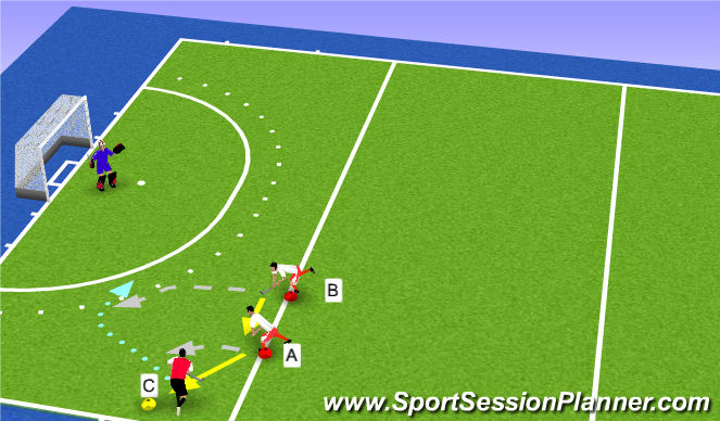 Hockey Session Plan Drill (Colour): Defensywa 1x2