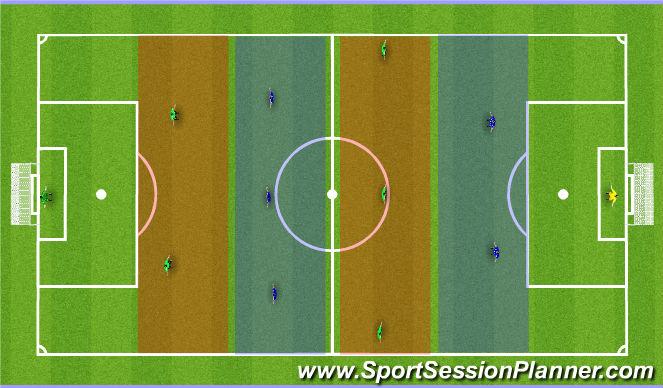 Football/Soccer Session Plan Drill (Colour): 6v6 Foosball