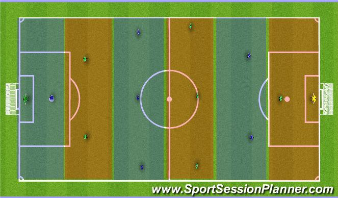 Football/Soccer Session Plan Drill (Colour): 7v7 Foosball