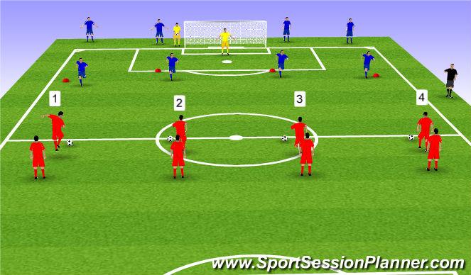 Football/Soccer Session Plan Drill (Colour): Mokhtar's defending