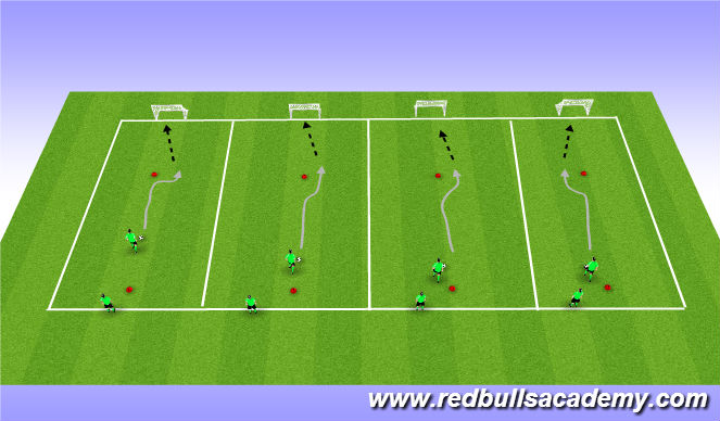 Football/Soccer Session Plan Drill (Colour): Main Theme: Shooting (Unopposed)
