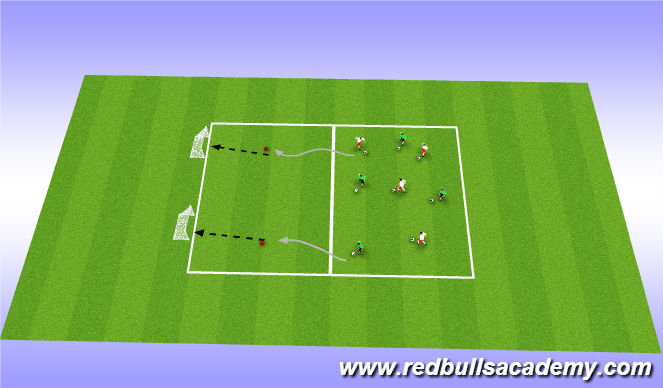 Football/Soccer Session Plan Drill (Colour): Main Theme: Shooting (Semi Opposed)