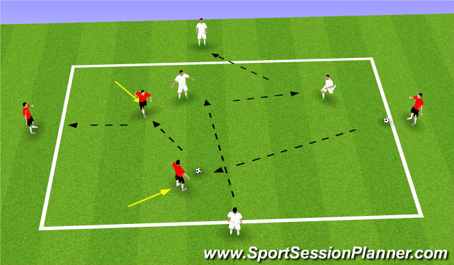 Football/Soccer Session Plan Drill (Colour): combine to target
