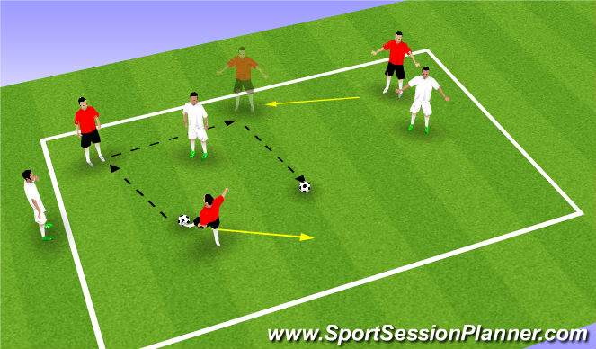 Football/Soccer Session Plan Drill (Colour): 3-2 to penetrate