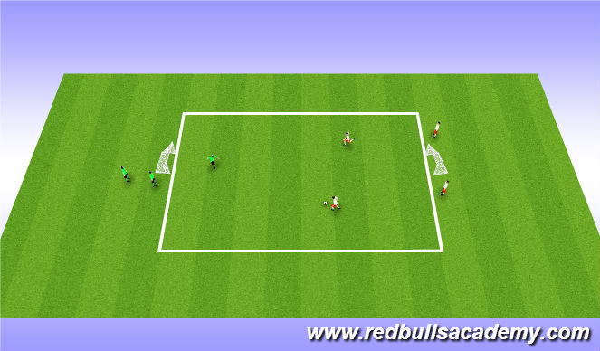 Football/Soccer Session Plan Drill (Colour): Main Theme: 2v1 (Semi Opposed)