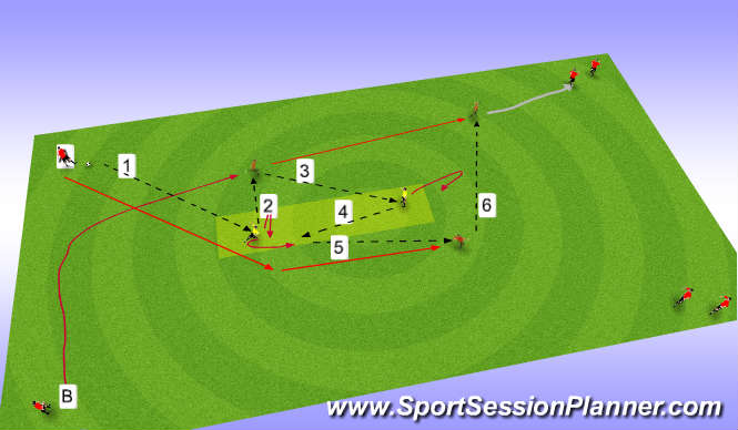 Football/Soccer Session Plan Drill (Colour): Sequence 2