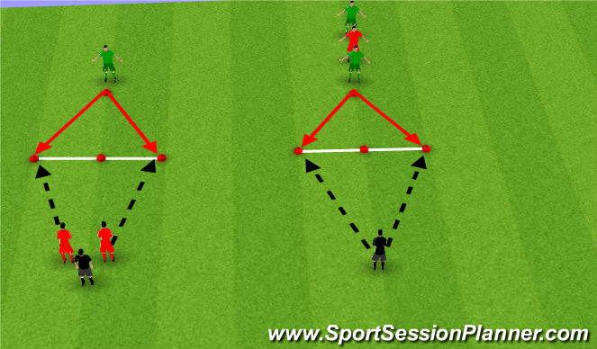 Football/Soccer Session Plan Drill (Colour): T Saves