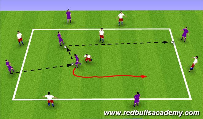 Football/Soccer Session Plan Drill (Colour): 2v2/3v3 + 4