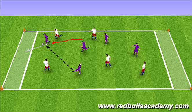 Football/Soccer Session Plan Drill (Colour): 5v5+2 /5v5+4 Combination Play