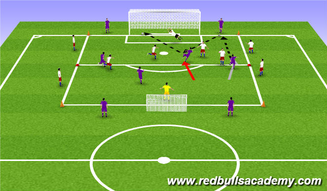 Football/Soccer Session Plan Drill (Colour): Shooting v Possession