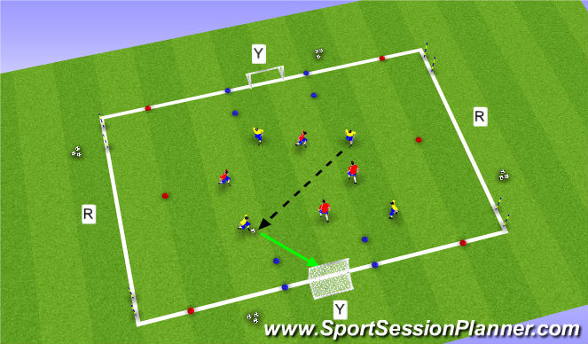 Football/Soccer Session Plan Drill (Colour): SSG I - Two Way Game