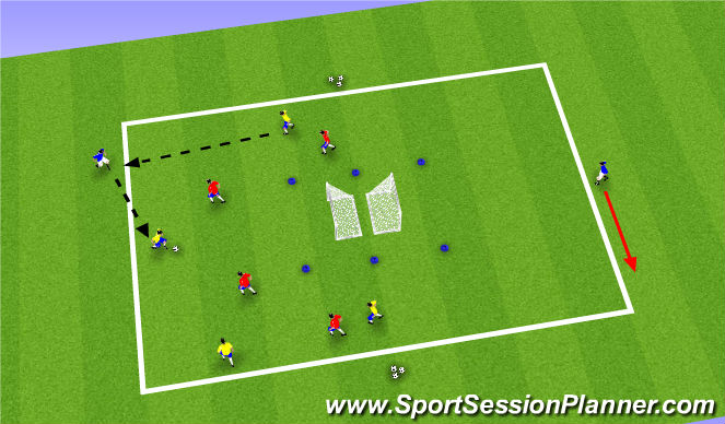 Football/Soccer Session Plan Drill (Colour): SSG II - Back to Back Goal Game