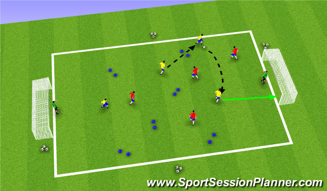 Football/Soccer Session Plan Drill (Colour): SSG III - Find & Finish