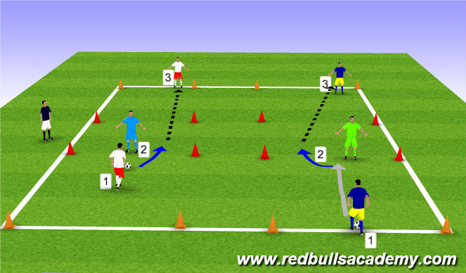 Football/Soccer Session Plan Drill (Colour): Receiving Air Channel