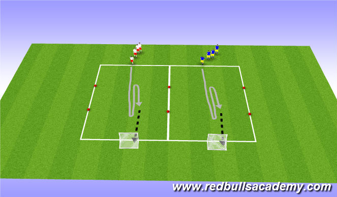 Football/Soccer Session Plan Drill (Colour): Main Theme - Turning - Semi-Opposed