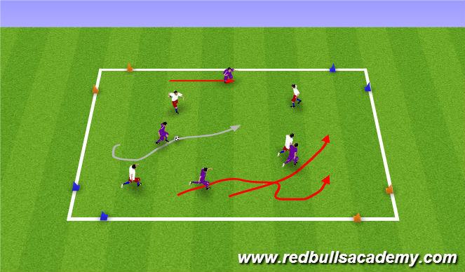 Football/Soccer Session Plan Drill (Colour): 4v4/5v5 two goal game