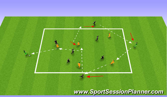 Football/Soccer Session Plan Drill (Colour): Playing around back - GK's