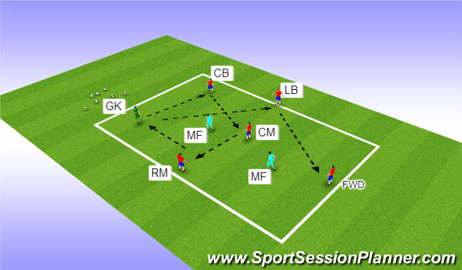 Football/Soccer Session Plan Drill (Colour): Warm Up - Positional Rondo