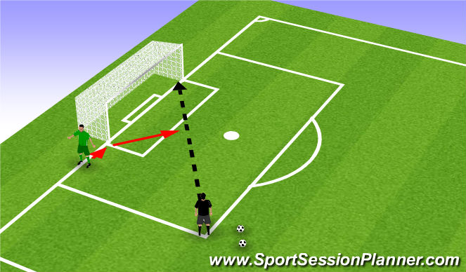 Football/Soccer Session Plan Drill (Colour): Moving Across the Goal