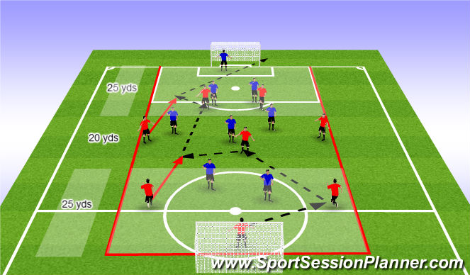 Football/Soccer Session Plan Drill (Colour): CG Mid Support 4-4-2