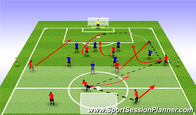 Football/Soccer Session Plan Drill (Colour): Phase Mid Support 4-4-2