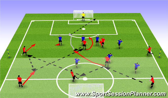 Football/Soccer Session Plan Drill (Colour): Phase 2 Mid Support 4-4-2