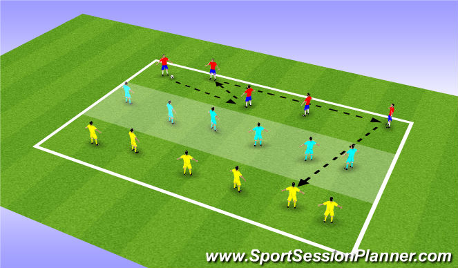 Football/Soccer Session Plan Drill (Colour): Sliding and screening