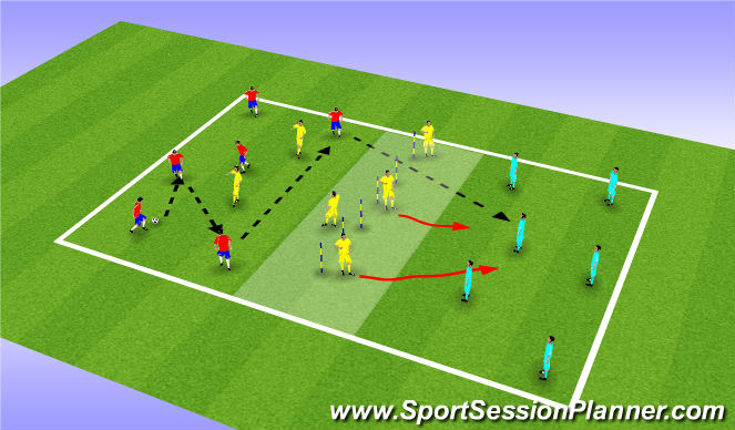Football/Soccer Session Plan Drill (Colour): Pressing & Intercepting