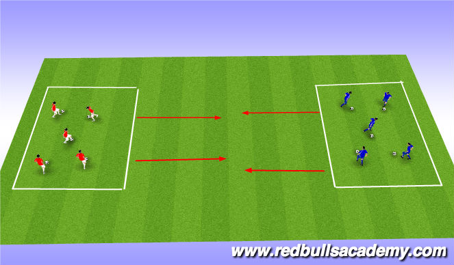 Football/Soccer Session Plan Drill (Colour): Cross The River