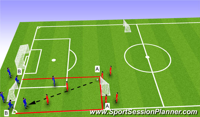 Football/Soccer Session Plan Drill (Colour): Development Skill (20 Mins)