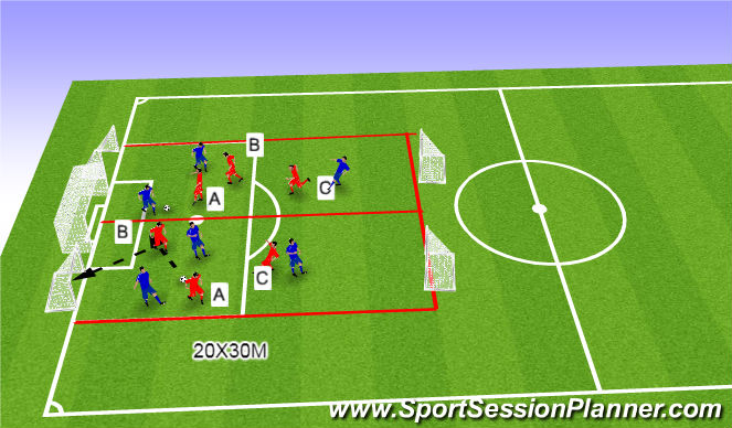 Football/Soccer Session Plan Drill (Colour): Small Side Game (20 Mins)
