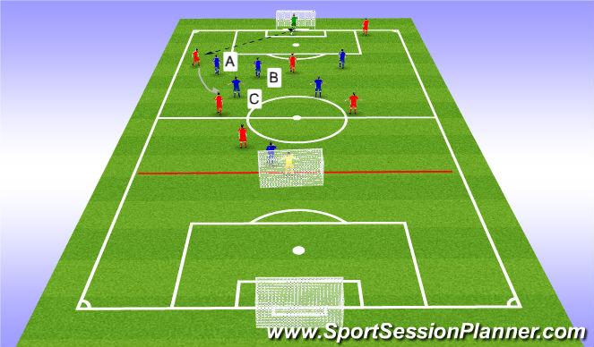 Football/Soccer Session Plan Drill (Colour): 7 Vs 7 + 2 Goalkeeper (20 Mins)