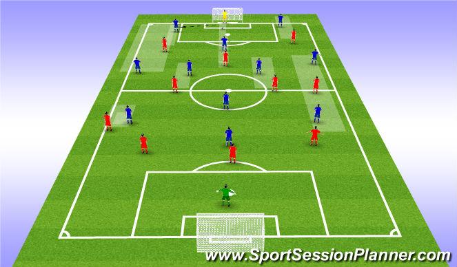 Football/Soccer Session Plan Drill (Colour): 11 Vs 11 (30 Mins)