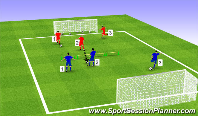 Football/Soccer Session Plan Drill (Colour): Pugg Bridge, Tunnel, Ramp Pass