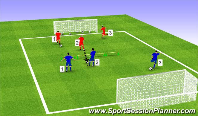Football/Soccer Session Plan Drill (Colour): Pugg Bridge, Tunnel, Ramp Pass