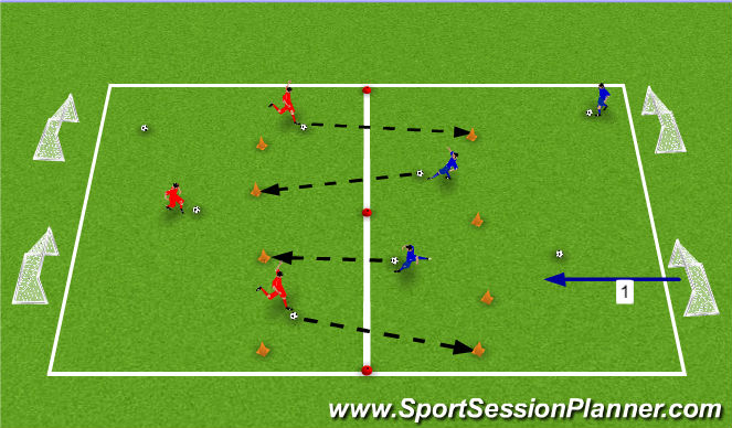 Football/Soccer Session Plan Drill (Colour): Soccer Bowling