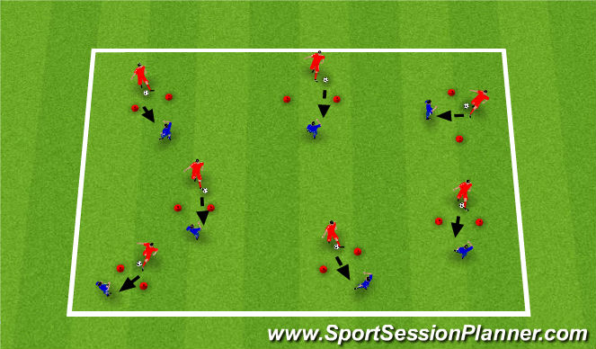 Football/Soccer Session Plan Drill (Colour): Blocked practice - passing